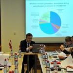 Domes priekšsēdētājs Monvīds Švarcs iepazīstina deputātus ar plānotajiem ieņēmumiem un izdevumiem (foto: Madara Ļaksa)