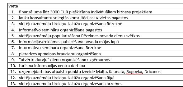 tabula4