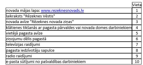 tabula5