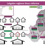 latgales reforma 25012016 (1240 x 877)