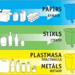 atkritumi