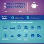 Infografiks