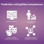Muzizglitibas kompetences 4. karta_0