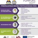 PMP riski