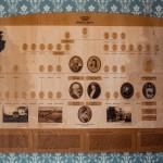 01 plansete Luznavas muiza