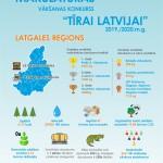 Makulatura_infografiks_Latgale (1157 x 1637)